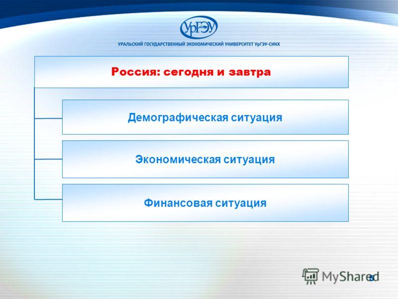 5 55 Россия: сегодня и завтра Демографическая ситуация Экономическая ситуация Финансовая ситуация