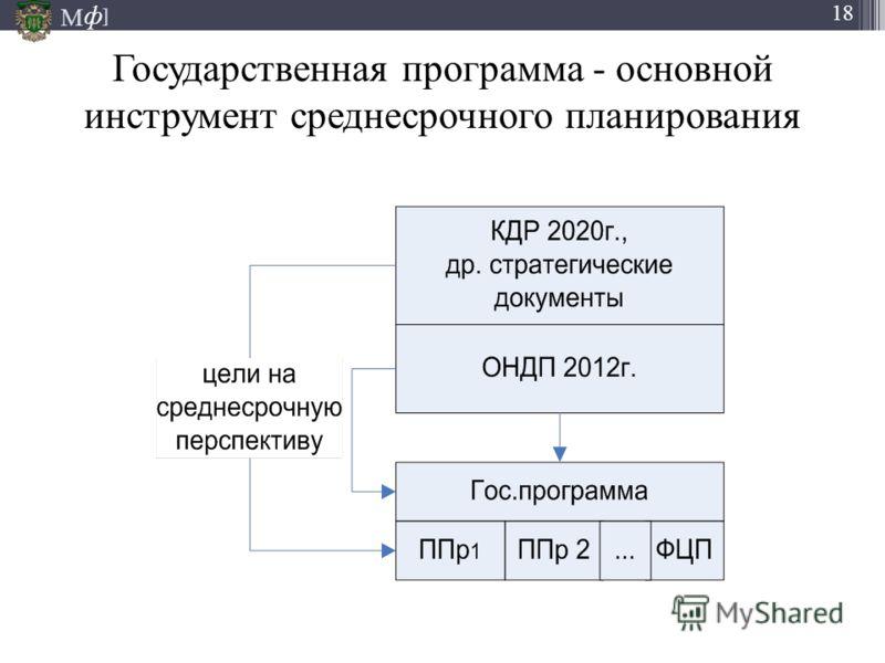 М ] ф 18 Государственная программа - основной инструмент среднесрочного планирования