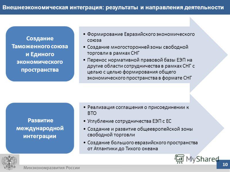 Внешнеэкономическая интеграция: результаты и направления деятельности 10 Формирование Евразийского экономического союза Создание многосторонней зоны свободной торговли в рамках СНГ Перенос нормативной правовой базы ЕЭП на другие области сотрудничеств