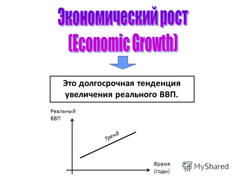 Это долгосрочная тенденция увеличения реального ВВП. Реальный ВВП Время (годы) Тренд