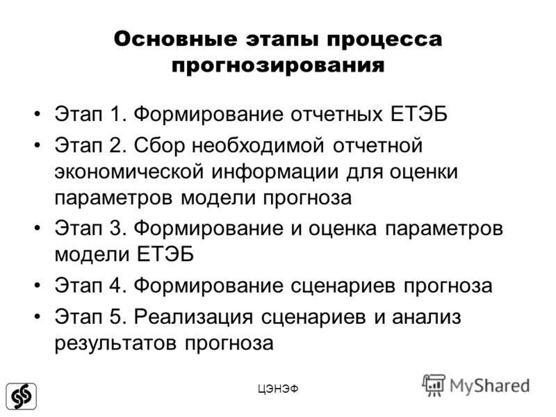 ЦЭНЭФ Основные этапы процесса прогнозирования Этап 1. Формирование отчетных ЕТЭБ Этап 2. Сбор необходимой отчетной экономической информации для оценки параметров модели прогноза Этап 3. Формирование и оценка параметров модели ЕТЭБ Этап 4. Формировани