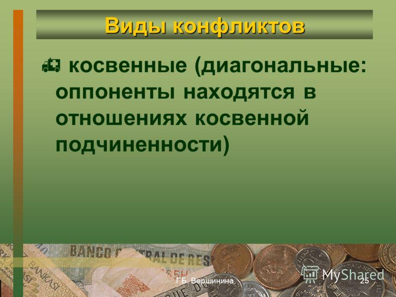 Г.Б. Вершинина24 По характеру отношений подчиненности (служебной иерархии) вертикальные (субординационные); горизонтальные (моностатусные); Виды конфликтов