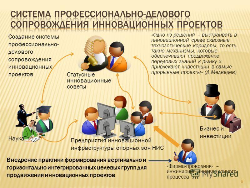 9 «Одно из решений – выстраивать в инновационной среде сквозные технологические коридоры, то есть такие механизмы, которые обеспечивают продвижение передовых знаний к рынку и привлекают инвестиции в самые прорывные проекты» (Д.Медведев) Создание сист