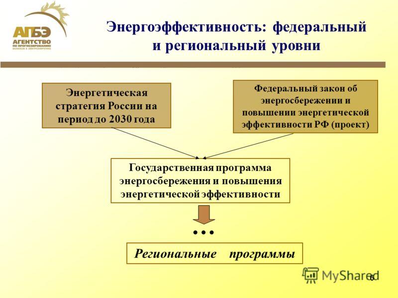 6 Энергетическая стратегия России на период до 2030 года Федеральный закон об энергосбережении и повышении энергетической эффективности РФ (проект) Государственная программа энергосбережения и повышения энергетической эффективности … Энергоэффективно