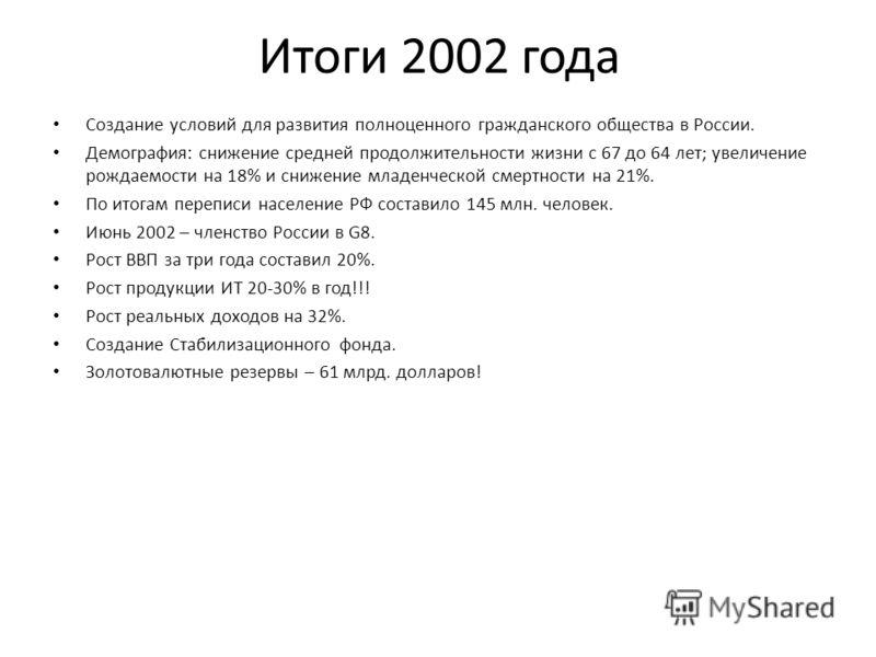 Итоги 2002 года Создание условий для развития полноценного гражданского общества в России. Демография: снижение средней продолжительности жизни с 67 до 64 лет; увеличение рождаемости на 18% и снижение младенческой смертности на 21%. По итогам перепис
