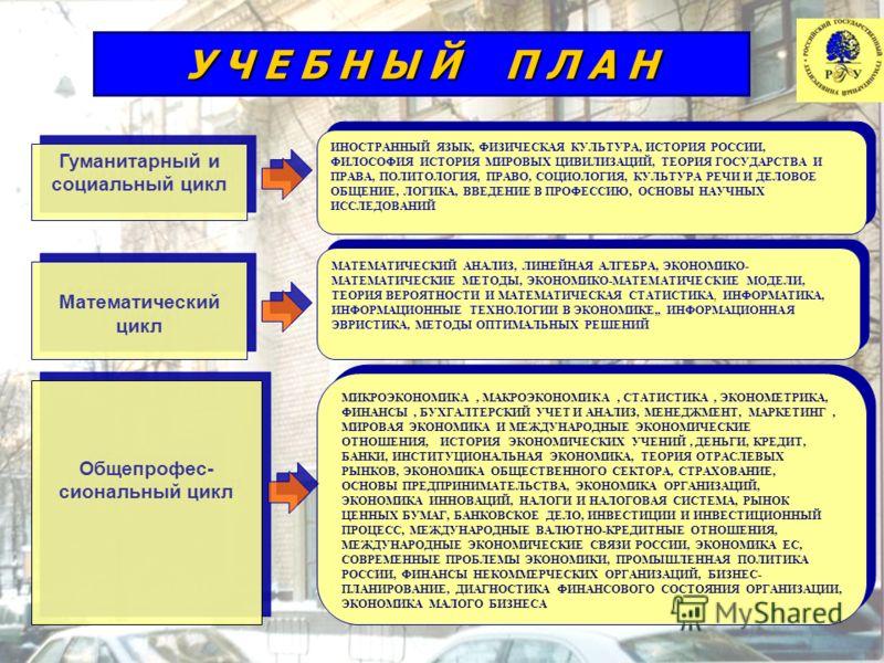 Гуманитарный и социальный цикл Математический цикл Общепрофес- сиональный цикл ИНОСТРАННЫЙ ЯЗЫК, ФИЗИЧЕСКАЯ КУЛЬТУРА, ИСТОРИЯ РОССИИ, ФИЛОСОФИЯ ИСТОРИЯ МИРОВЫХ ЦИВИЛИЗАЦИЙ, ТЕОРИЯ ГОСУДАРСТВА И ПРАВА, ПОЛИТОЛОГИЯ, ПРАВО, СОЦИОЛОГИЯ, КУЛЬТУРА РЕЧИ И Д