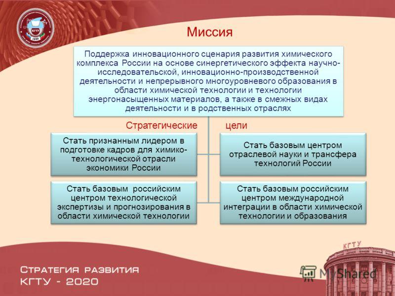 Поддержка инновационного сценария развития химического комплекса России на основе синергетического эффекта научно- исследовательской, инновационно-производственной деятельности и непрерывного многоуровневого образования в области химической технологи
