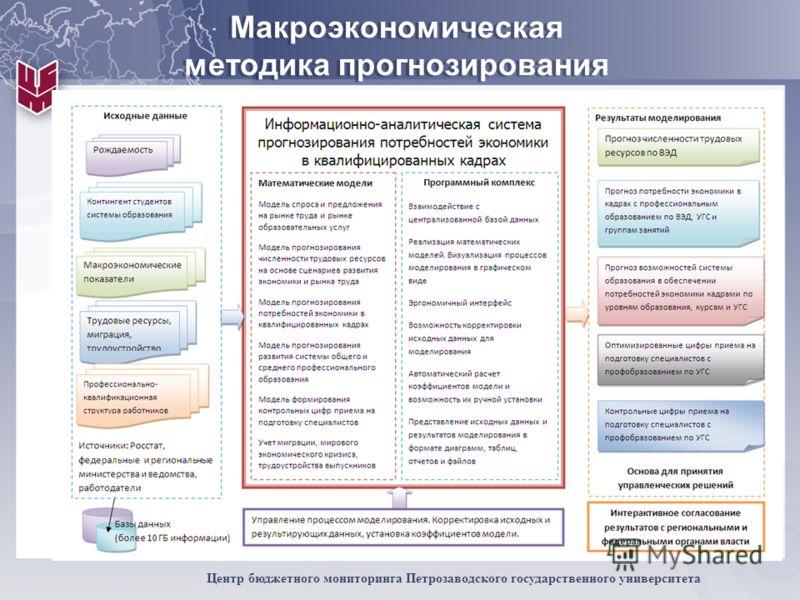 10 Центр бюджетного мониторинга Петрозаводского государственного университета Макроэкономическая методика прогнозирования Макроэкономическая методика прогнозирования