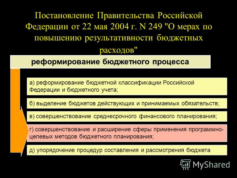 Постановление Правительства Российской Федерации от 22 мая 2004 г. N 249