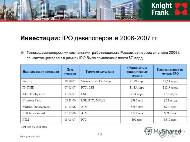 Инвестиции: IPO девелоперов в 2006-2007 гг. © Knight Frank 2007 Источник: IPO-congress.ru 10 Только девелоперскими компаниями, работающими в России, за период с начала 2006 г. по настоящее время в рамках IPO было привлечено почти $7 млрд. Наименовани