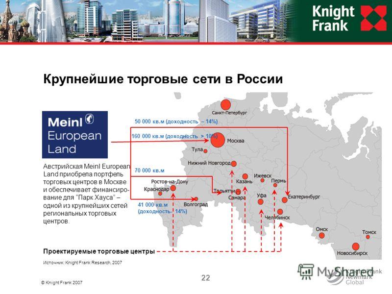 Крупнейшие торговые сети в России © Knight Frank 2007 Источник: Knight Frank Research, 2007 41 000 кв.м (доходность- 14%) 50 000 кв.м (доходность – 14%) 70 000 кв.м Проектируемые торговые центры Австрийская Meinl European Land приобрела портфель торг