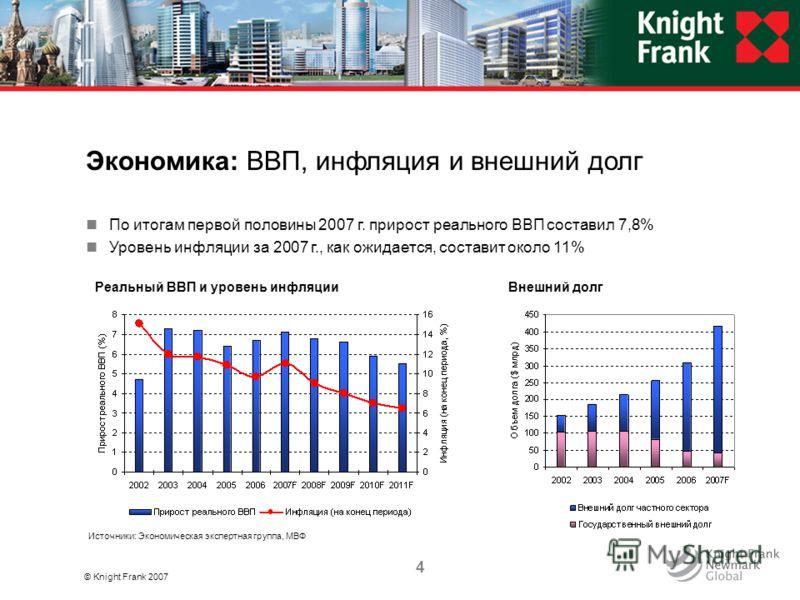© Knight Frank 2007 4 По итогам первой половины 2007 г. прирост реального ВВП составил 7,8% Уровень инфляции за 2007 г., как ожидается, составит около 11% Экономика: ВВП, инфляция и внешний долг Реальный ВВП и уровень инфляцииВнешний долг Источники: