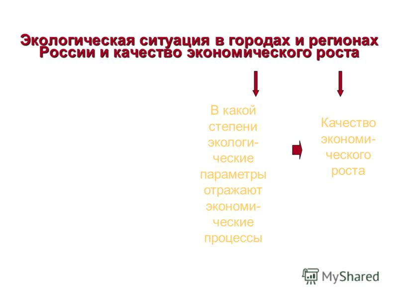 Экологическая ситуация в городах и регионах России и качество экономического роста В какой степени экологи- ческие параметры отражают экономи- ческие процессы Качество экономи- ческого роста