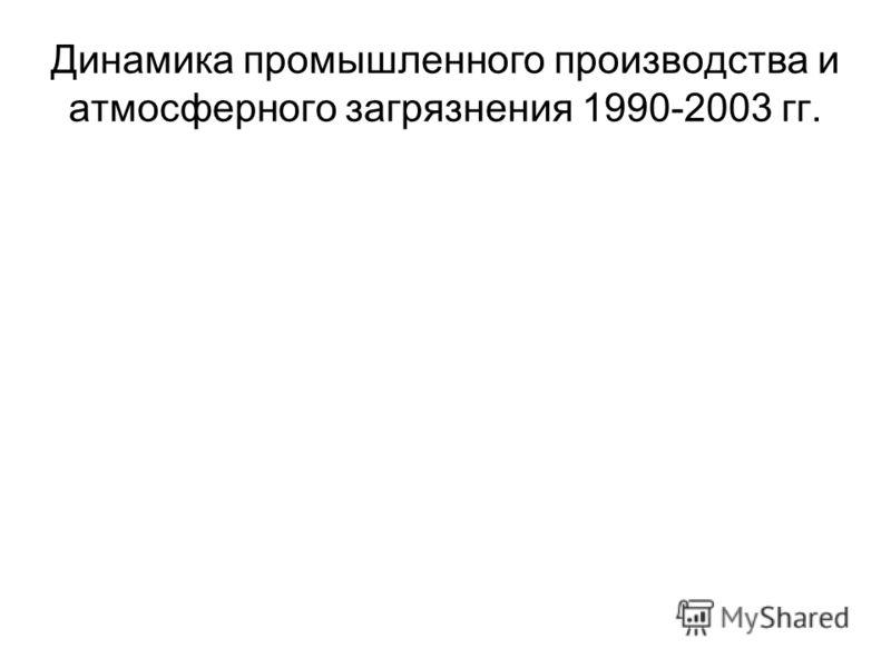 Динамика промышленного производства и атмосферного загрязнения 1990-2003 гг.