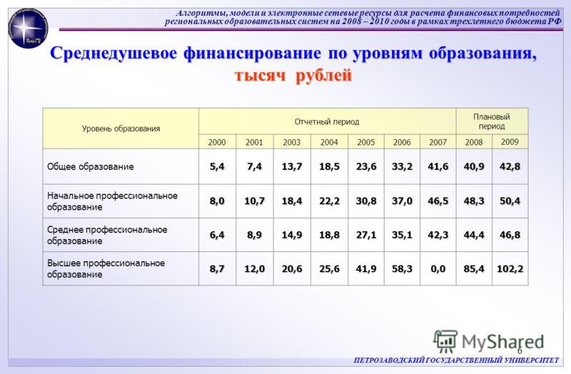Алгоритмы, модели и электронные сетевые ресурсы для расчета финансовых потребностей региональных образовательных систем на 2008 – 2010 годы в рамках трехлетнего бюджета РФ ПЕТРОЗАВОДСКИЙ ГОСУДАРСТВЕННЫЙ УНИВЕРСИТЕТ 6 Среднедушевое финансирование по у