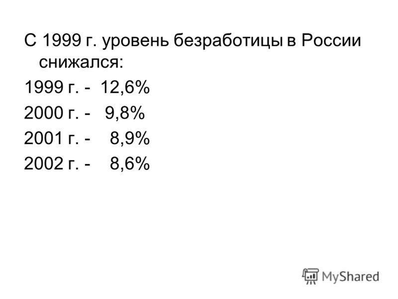 С 1999 г. уровень безработицы в России снижался: 1999 г. - 12,6% 2000 г. - 9,8% 2001 г. - 8,9% 2002 г. - 8,6%