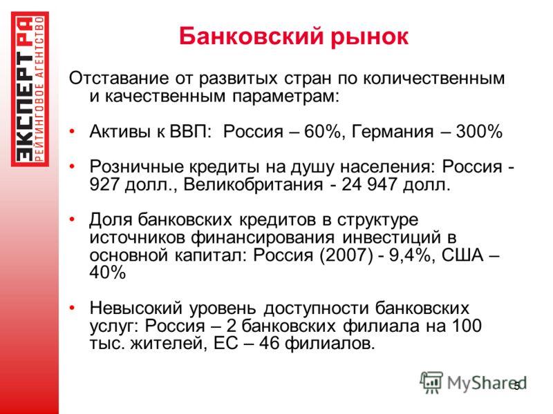 5 Банковский рынок Отставание от развитых стран по количественным и качественным параметрам: Активы к ВВП: Россия – 60%, Германия – 300% Розничные кредиты на душу населения: Россия - 927 долл., Великобритания - 24 947 долл. Доля банковских кредитов в
