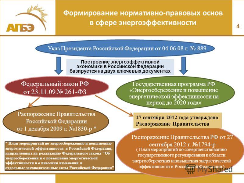 Построение энергоэффективной экономики в Российской Федерации базируется на двух ключевых документах Формирование нормативно-правовых основ в сфере энергоэффективности Указ Президента Российской Федерации от 04.06.08 г. 889 4 Распоряжение Правительст