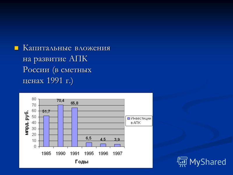 Капитальные вложения на развитие АПК России (в сметных ценах 1991 г.) Капитальные вложения на развитие АПК России (в сметных ценах 1991 г.)
