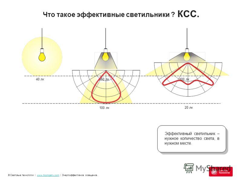 © Световые технологии | www.ltcompany.com | Энергоэффективное освещение.www.ltcompany.com Эффективный светильник – нужное количество света, в нужном месте. 100 лк 250 лк 20 лк 40 лк Что такое эффективные светильники ? КСС.