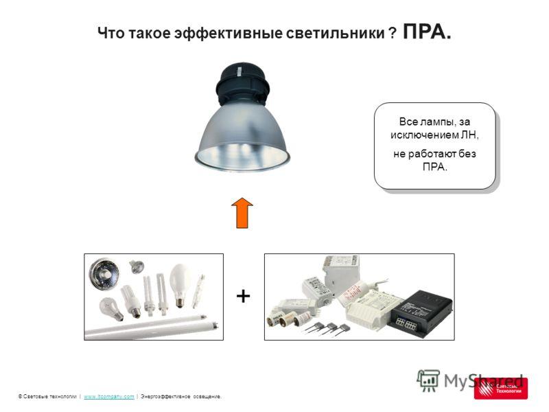 © Световые технологии | www.ltcompany.com | Энергоэффективное освещение.www.ltcompany.com Все лампы, за исключением ЛН, не работают без ПРА. + Что такое эффективные светильники ? ПРА.