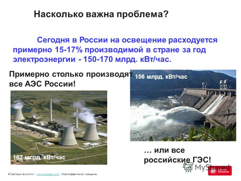 © Световые технологии | www.ltcompany.com | Энергоэффективное освещение.www.ltcompany.com Сегодня в России на освещение расходуется примерно 15-17% производимой в стране за год электроэнергии - 150-170 млрд. кВт/час. Насколько важна проблема? 162 млр