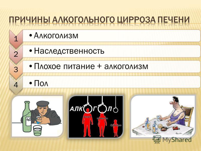 1 Алкоголизм 2 Наследственность 3 Плохое питание + алкоголизм 4 Пол