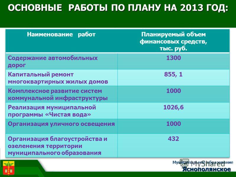 Яснополянское Муниципальное образование ОСНОВНЫЕ РАБОТЫ ПО ПЛАНУ НА 2013 ГОД: