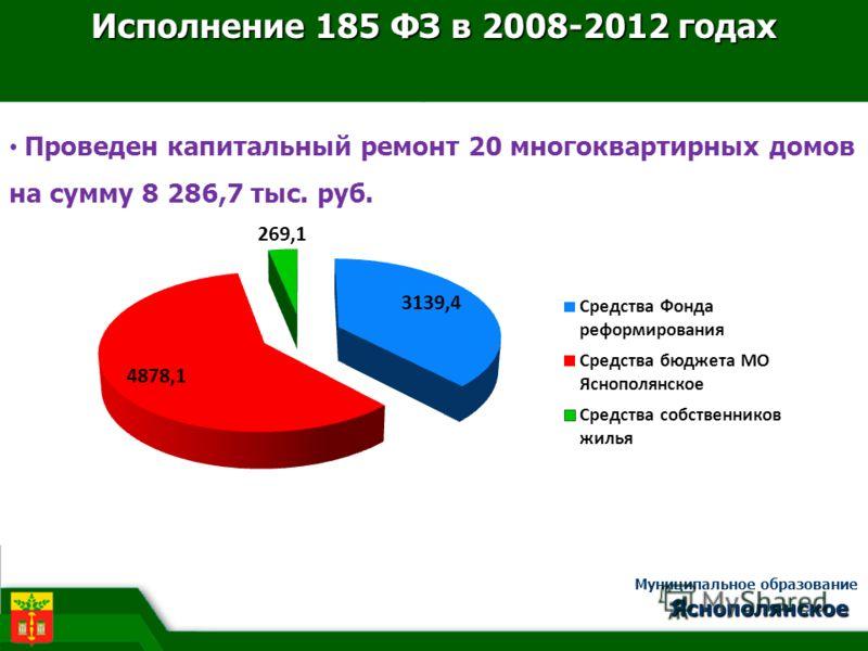 Исполнение 185 ФЗ в 2008-2012 годах Яснополянское Муниципальное образование Проведен капитальный ремонт 20 многоквартирных домов на сумму 8 286,7 тыс. руб.