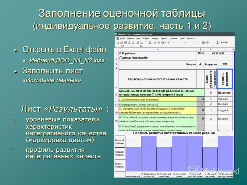 Заполнение оценочной таблицы (индивидуальное развитие, часть 1 и 2) Открыть в Excel файл «..Индивид ДОО_N1_N2.xls» Заполнить лист «Исходные данные» Лист «Результаты» : Пушкин А лександр 4 101 1. уровневые показатели характеристик интегративного качес
