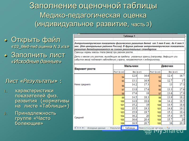 Заполнение оценочной таблицы Медико-педагогическая оценка (индивидуальное развитие, часть 3 ) Открыть файл « 03_Мед-пед оценка N.3.xls » Заполнить лист «Исходные данные» Лист «Результаты» : 109 14 1400 9 11 1. характеристики показателей физ. развития
