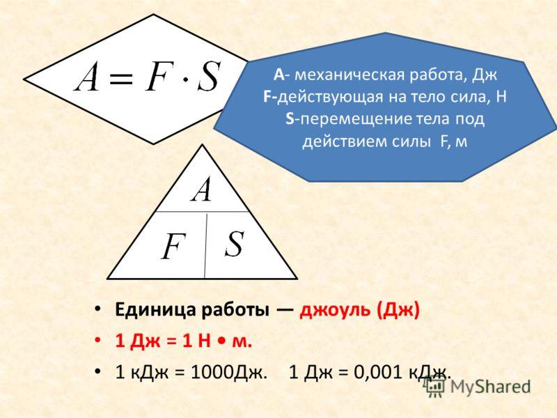 А- механическая работа, Дж F-действующая на тело сила, Н S-перемещение тела под действием силы F, м Единица работы джоуль (Дж) 1 Дж = 1 Н м. 1 кДж = 1000Дж. 1 Дж = 0,001 кДж.
