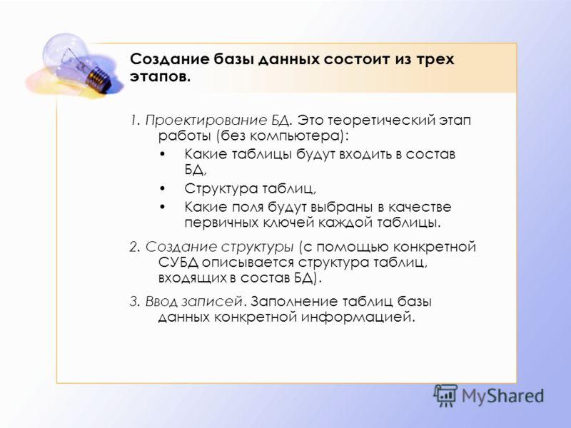Создание базы данных состоит из трех этапов. 1. Проектирование БД. Это теоретический этап работы (без компьютера): Какие таблицы будут входить в состав БД, Структура таблиц, Какие поля будут выбраны в качестве первичных ключей каждой таблицы. 2. Созд