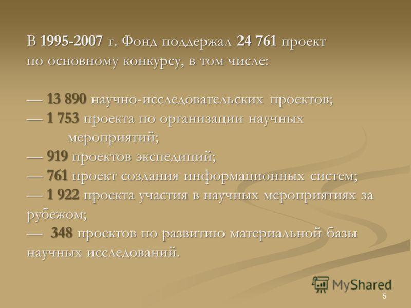 5 В 1995-2007 г. Фонд поддержал 24 761 проект по основному конкурсу, в том числе: 13 890 научно-исследовательских проектов; 13 890 научно-исследовательских проектов; 1 753 проекта по организации научных мероприятий; 1 753 проекта по организации научн