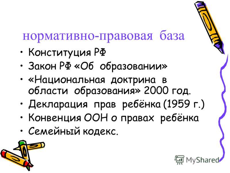 нормативно-правовая база Конституция РФ Закон РФ «Об образовании» «Национальная доктрина в области образования» 2000 год. Декларация прав ребёнка (1959 г.) Конвенция ООН о правах ребёнка Семейный кодекс.
