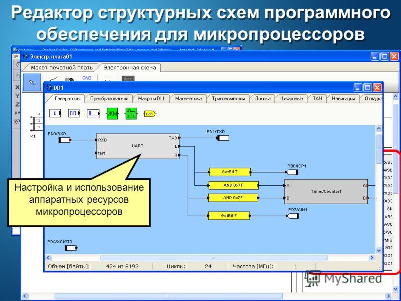 Редактор структурных схем программного обеспечения для микропроцессоров Настройка и использование аппаратных ресурсов микропроцессоров