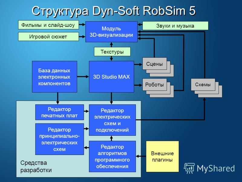 схем Редактор алгоритмов