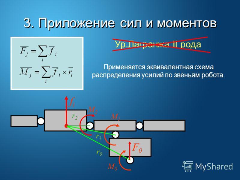 3. Приложение сил и моментов fifi M2M2 r2r2 M1M1 r1r1 r0r0 F0F0 M0M0 Применяется эквивалентная схема распределения усилий по звеньям робота. Ур.Лагранжа II рода