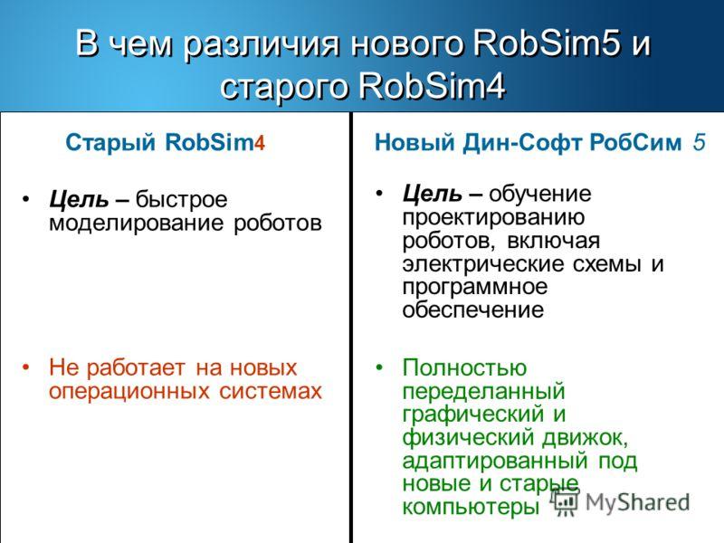 В чем различия нового RobSim5 и старого RobSim4 Цель – быстрое моделирование роботов Не работает на новых операционных системах Цель – обучение проектированию роботов, включая электрические схемы и программное обеспечение Полностью переделанный графи