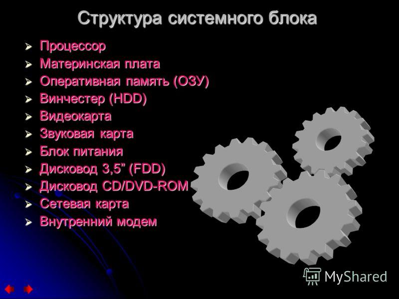 Структура системного блока Процессор Процессор Материнская плата Материнская плата Оперативная память (ОЗУ) Оперативная память (ОЗУ) Винчестер (HDD) Винчестер (HDD) Видеокарта Видеокарта Звуковая карта Звуковая карта Блок питания Блок питания Дисково