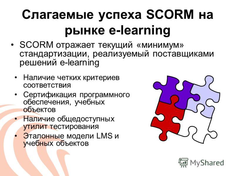 Слагаемые успеха SCORM на рынке e-learning Наличие четких критериев соответствия Сертификация программного обеспечения, учебных объектов Наличие общедоступных утилит тестирования Эталонные модели LMS и учебных объектов SCORM отражает текущий «минимум