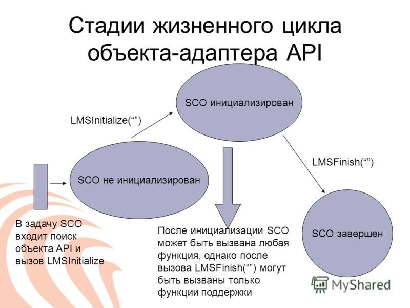 Стадии жизненного цикла объекта-адаптера API SCO не инициализирован SCO завершен SCO инициализирован В задачу SCO входит поиск объекта API и вызов LMSInitialize LMSInitialize() LMSFinish() После инициализации SCO может быть вызвана любая функция, одн