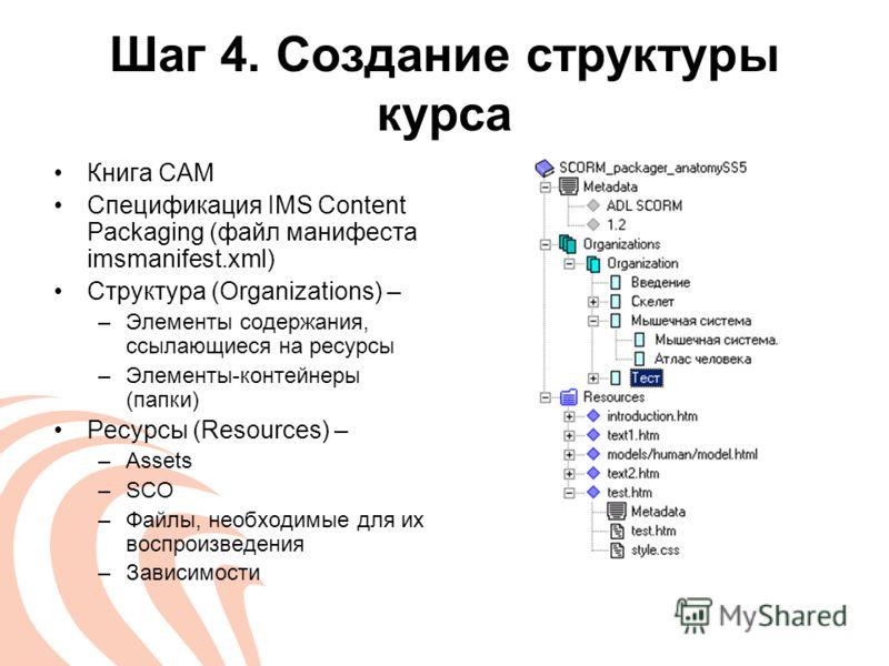Шаг 4. Создание структуры курса Книга CAM Спецификация IMS Content Packaging (файл манифеста imsmanifest.xml) Структура (Organizations) – –Элементы содержания, ссылающиеся на ресурсы –Элементы-контейнеры (папки) Ресурсы (Resources) – –Assets –SCO –Фа