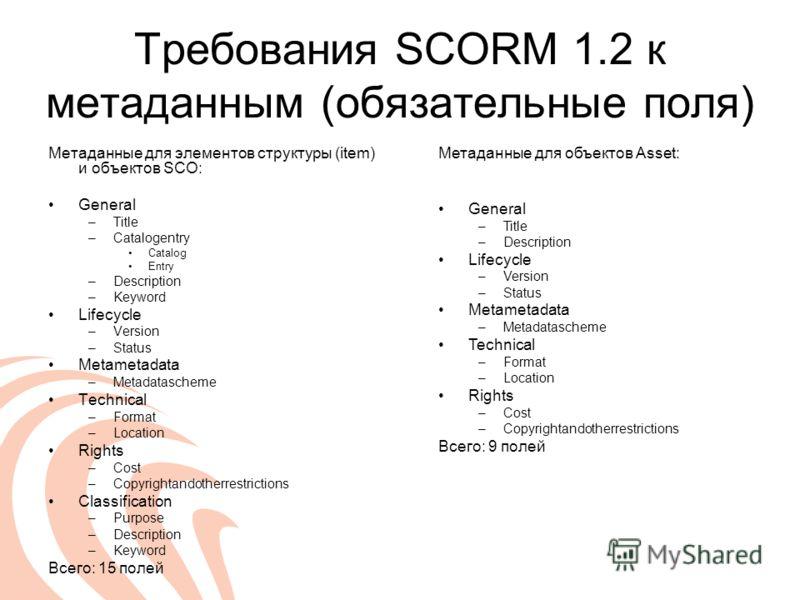 Требования SCORM 1.2 к метаданным (обязательные поля) Метаданные для элементов структуры (item) и объектов SCO: General –Title –Catalogentry Catalog Entry –Description –Keyword Lifecycle –Version –Status Metametadata –Metadatascheme Technical –Format