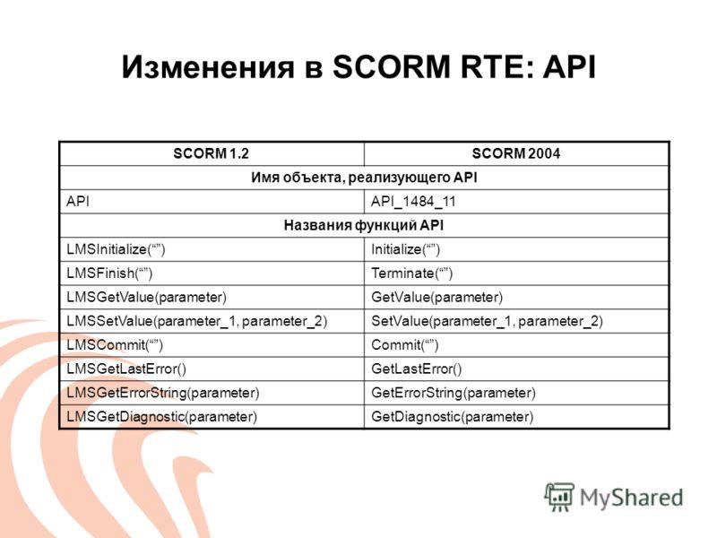 Изменения в SCORM RTE: API SCORM 1.2SCORM 2004 Имя объекта, реализующего API APIAPI_1484_11 Названия функций API LMSInitialize()Initialize() LMSFinish()Terminate() LMSGetValue(parameter)GetValue(parameter) LMSSetValue(parameter_1, parameter_2)SetValu