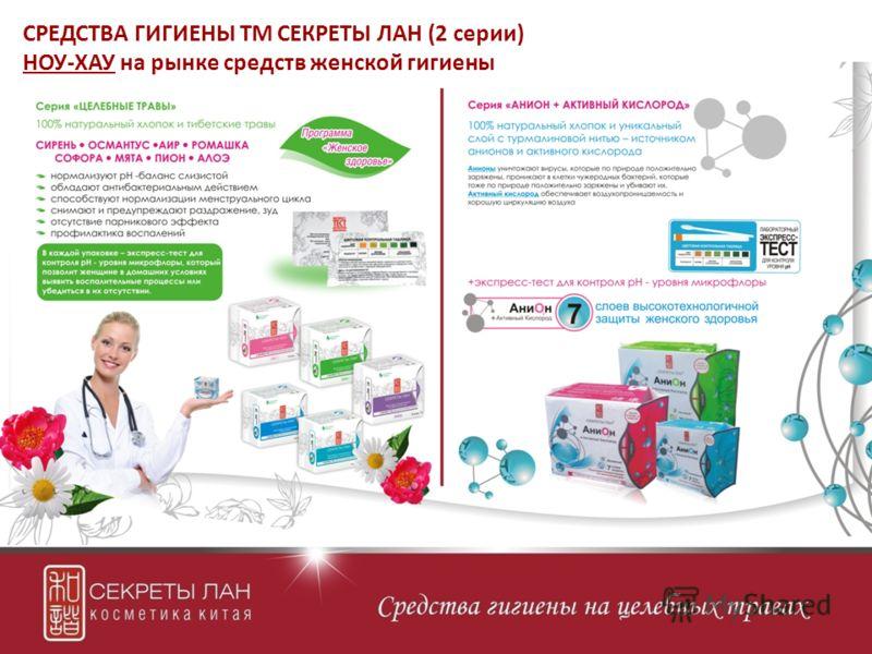 СРЕДСТВА ГИГИЕНЫ ТМ СЕКРЕТЫ ЛАН (2 серии) НОУ-ХАУ на рынке средств женской гигиены