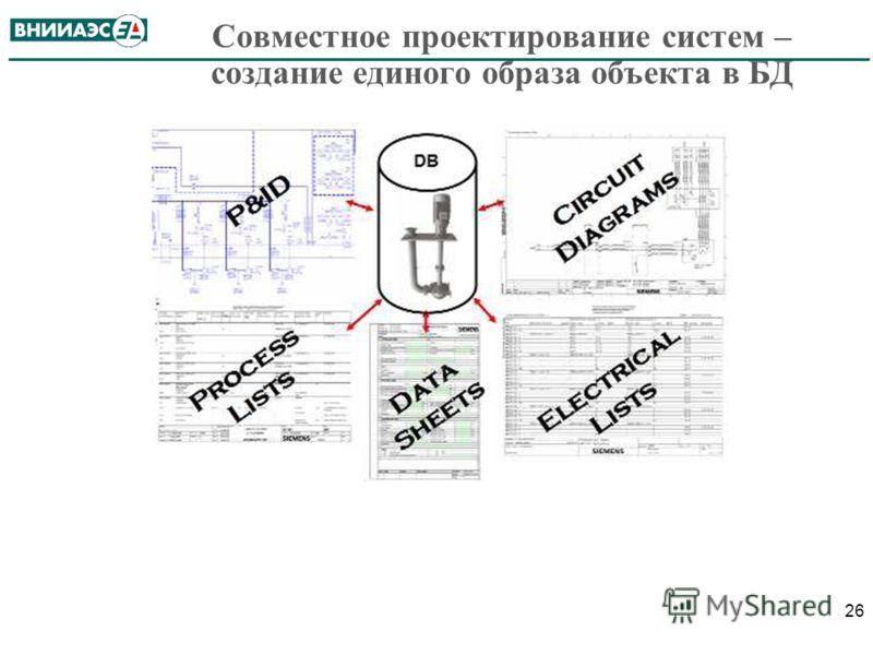 26 Совместное проектирование систем – создание единого образа объекта в БД