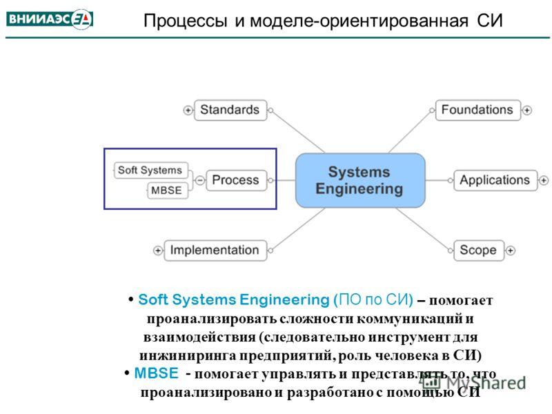 Процессы и моделе-ориентированная СИ Soft Systems Engineering ( ПО по СИ ) – помогает проанализировать сложности коммуникаций и взаимодействия (следовательно инструмент для инжиниринга предприятий, роль человека в СИ) MBSE - помогает управлять и пред