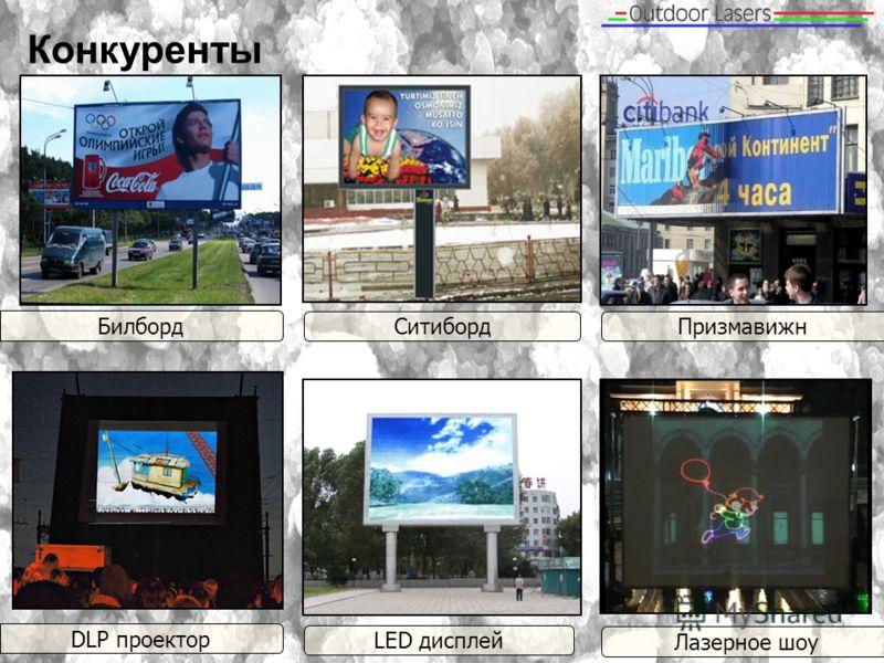 Конкуренты Билборд Ситиборд Призмавижн DLP проектор LED дисплей Лазерное шоу