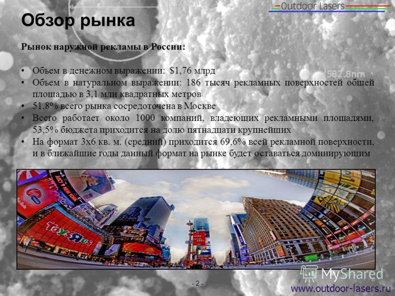 - 2 - Рынок наружной рекламы в России: Объем в денежном выражении: $1,76 млрд Объем в натуральном выражении: 186 тысяч рекламных поверхностей общей площадью в 3,1 млн квадратных метров 51,8% всего рынка сосредоточена в Москве Всего работает около 100